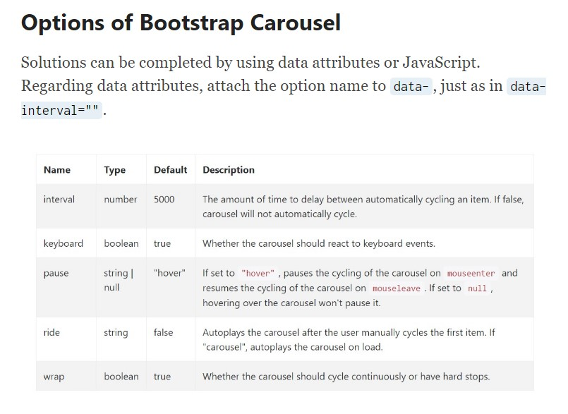 Bootstrap Carousel Slider Free Download